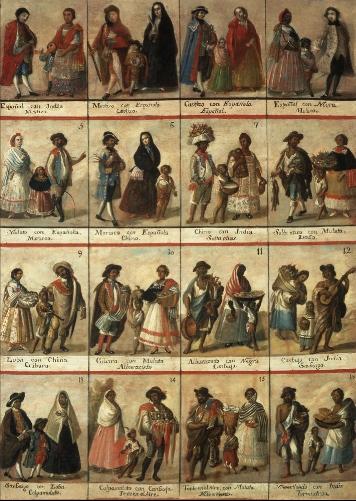 casta-painting